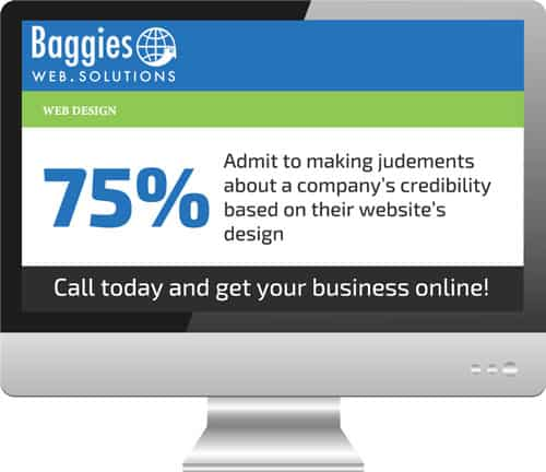 Website Design Credibility